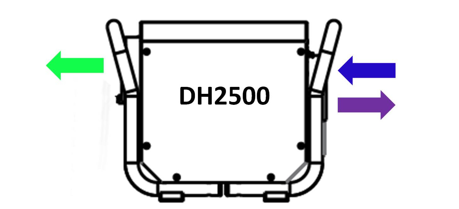 DH2500 3 hole and 4 hole systems
