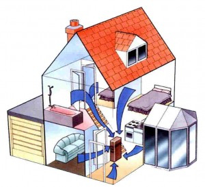 where to locate your dehumidifier