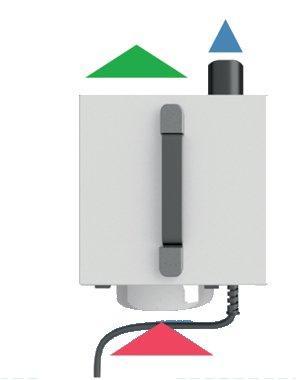 dryfan airflow